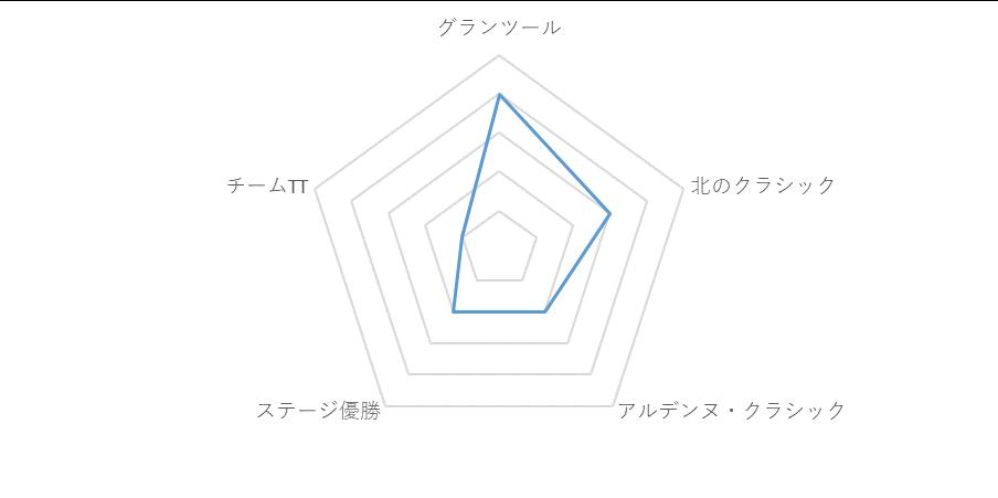 f:id:SuzuTamaki:20180106132151p:plain