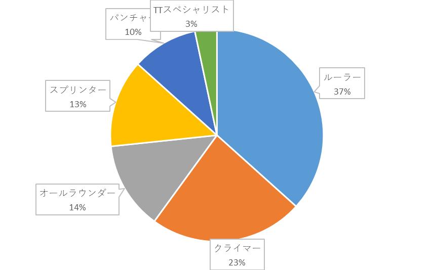 f:id:SuzuTamaki:20180106200558p:plain
