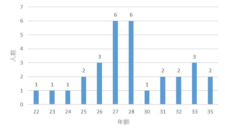 f:id:SuzuTamaki:20180106200631p:plain