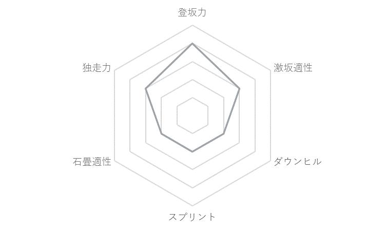 f:id:SuzuTamaki:20180106201041p:plain