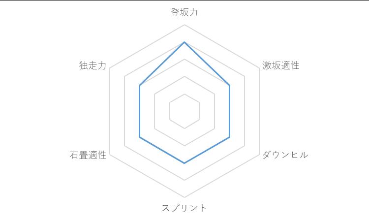 f:id:SuzuTamaki:20180106201058p:plain