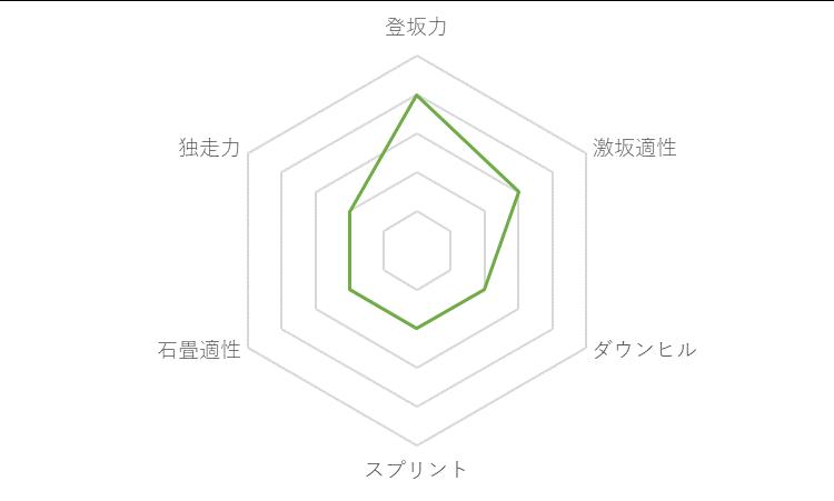 f:id:SuzuTamaki:20180106201128p:plain