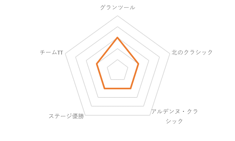 f:id:SuzuTamaki:20180106201310p:plain