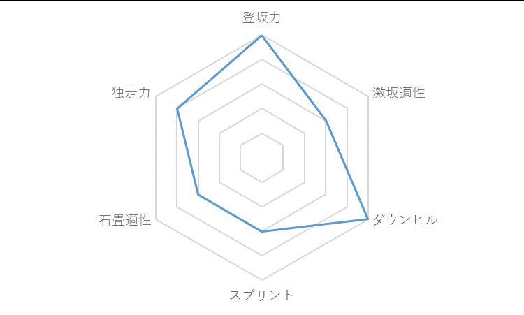 f:id:SuzuTamaki:20180107192606p:plain