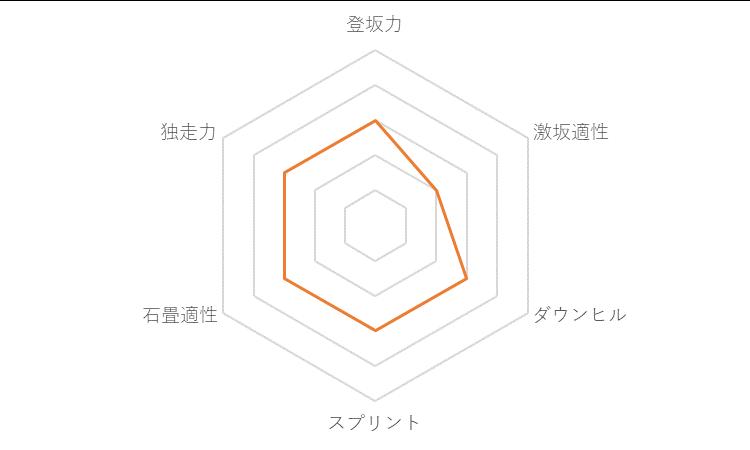 f:id:SuzuTamaki:20180107192624p:plain