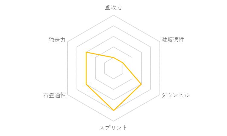 f:id:SuzuTamaki:20180107192647p:plain