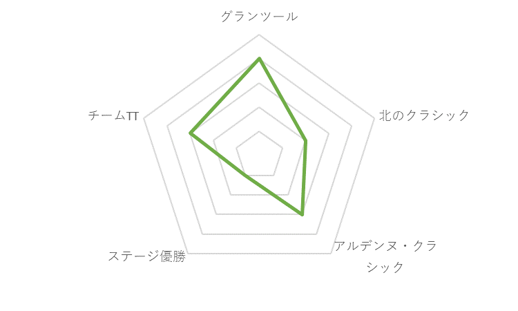 f:id:SuzuTamaki:20180107192709p:plain