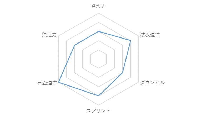 f:id:SuzuTamaki:20180108201609p:plain