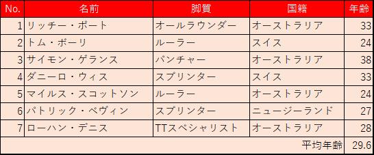 f:id:SuzuTamaki:20180113114200p:plain