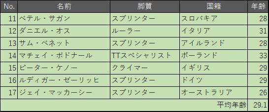 f:id:SuzuTamaki:20180113115710p:plain