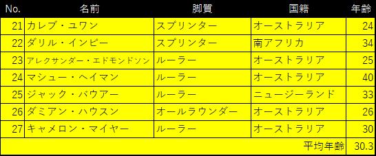 f:id:SuzuTamaki:20180113121201p:plain
