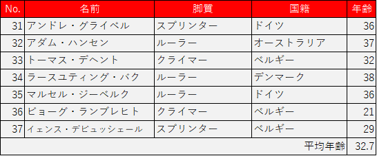 f:id:SuzuTamaki:20180113125208p:plain