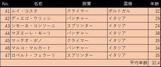 f:id:SuzuTamaki:20180113131150p:plain