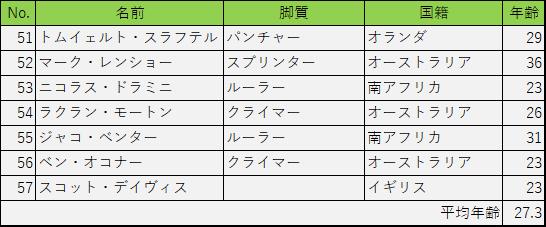 f:id:SuzuTamaki:20180113132047p:plain