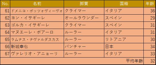 f:id:SuzuTamaki:20180113134310p:plain
