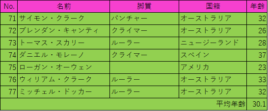 f:id:SuzuTamaki:20180113135407p:plain