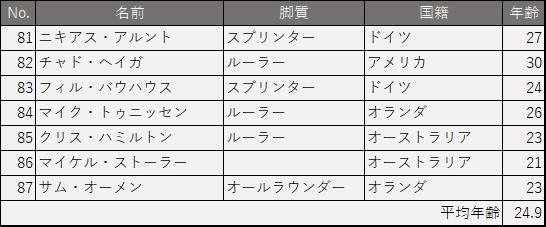 f:id:SuzuTamaki:20180113140216p:plain