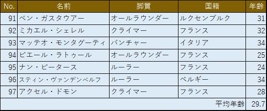 f:id:SuzuTamaki:20180113140823p:plain