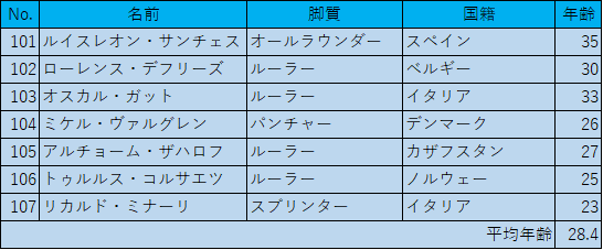 f:id:SuzuTamaki:20180113141605p:plain