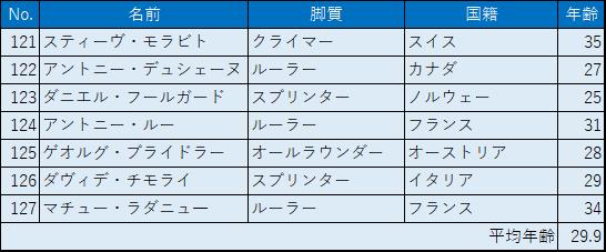 f:id:SuzuTamaki:20180113143213p:plain