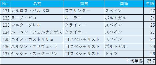 f:id:SuzuTamaki:20180113174002p:plain