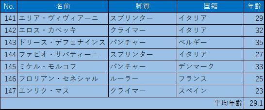 f:id:SuzuTamaki:20180113174953p:plain