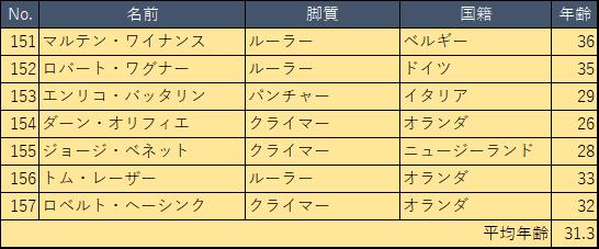 f:id:SuzuTamaki:20180113175754p:plain