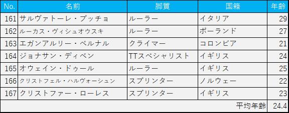 f:id:SuzuTamaki:20180113181016p:plain