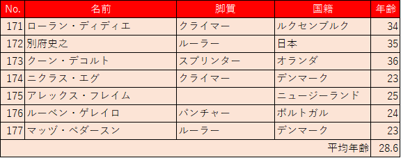 f:id:SuzuTamaki:20180113181847p:plain