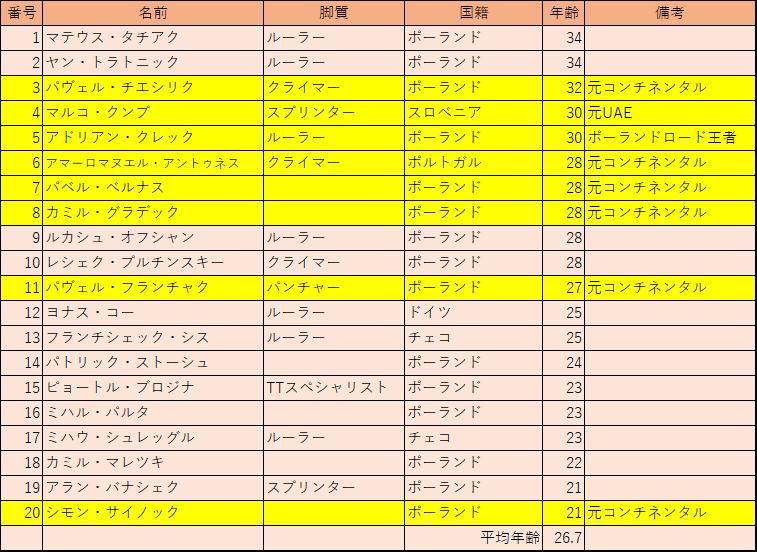 f:id:SuzuTamaki:20180114132939p:plain