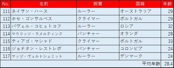 f:id:SuzuTamaki:20180114170806p:plain