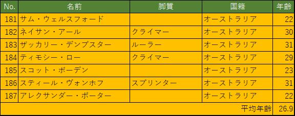 f:id:SuzuTamaki:20180114170828p:plain