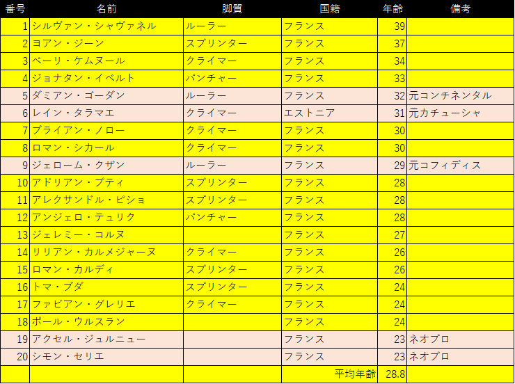 f:id:SuzuTamaki:20180122002531p:plain