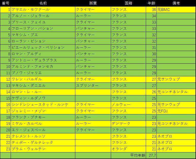 f:id:SuzuTamaki:20180122211602p:plain