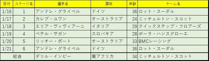 f:id:SuzuTamaki:20180203132103p:plain