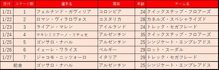 f:id:SuzuTamaki:20180203132141p:plain