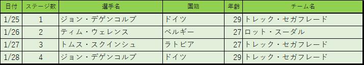 f:id:SuzuTamaki:20180203134753p:plain