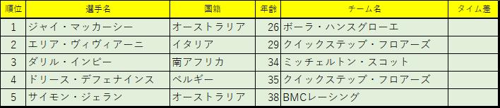 f:id:SuzuTamaki:20180203140343p:plain