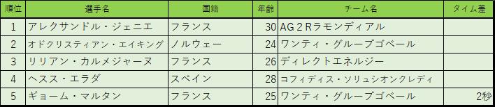 f:id:SuzuTamaki:20180203142427p:plain