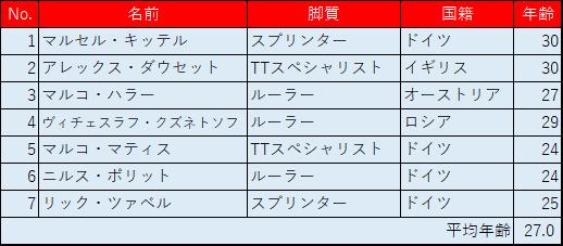 f:id:SuzuTamaki:20180203180245p:plain