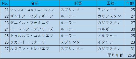 f:id:SuzuTamaki:20180203180840p:plain