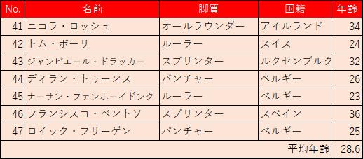 f:id:SuzuTamaki:20180203181542p:plain