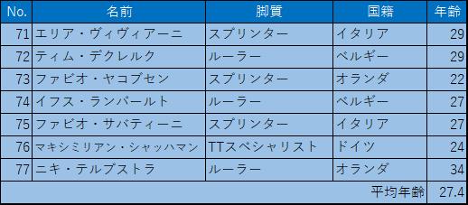 f:id:SuzuTamaki:20180204004603p:plain
