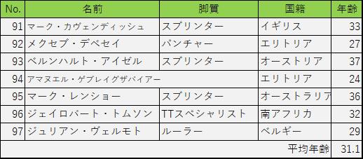 f:id:SuzuTamaki:20180204005404p:plain