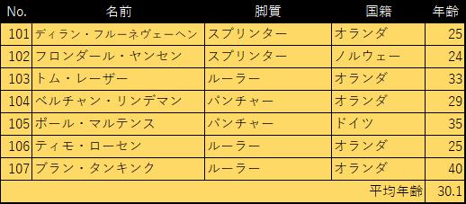 f:id:SuzuTamaki:20180204010235p:plain
