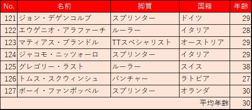 f:id:SuzuTamaki:20180204010904p:plain