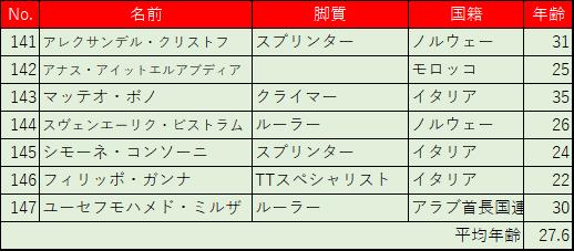 f:id:SuzuTamaki:20180204012256p:plain