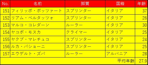 f:id:SuzuTamaki:20180204013710p:plain