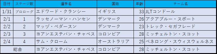 f:id:SuzuTamaki:20180210232330p:plain