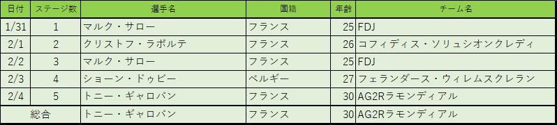 f:id:SuzuTamaki:20180210235153p:plain